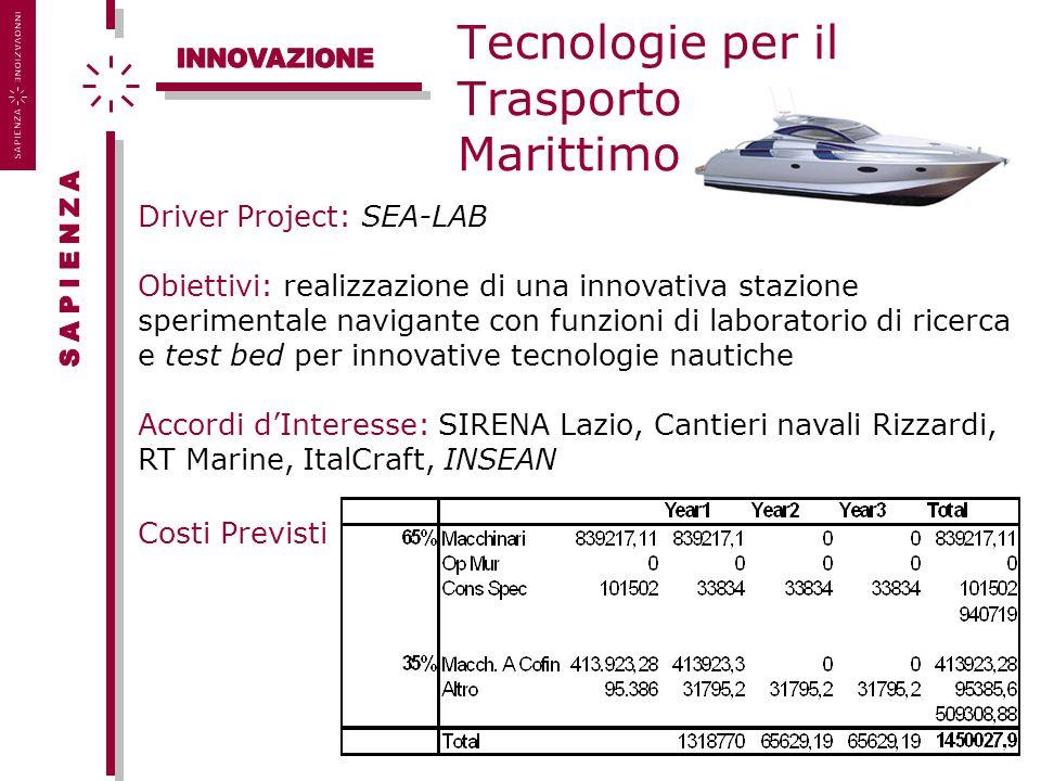 Tecnologie per il Trasporto Marittimo Driver Project: SEA-LAB Obiettivi: realizzazione di una innovativa stazione sperimentale navigante con funzioni