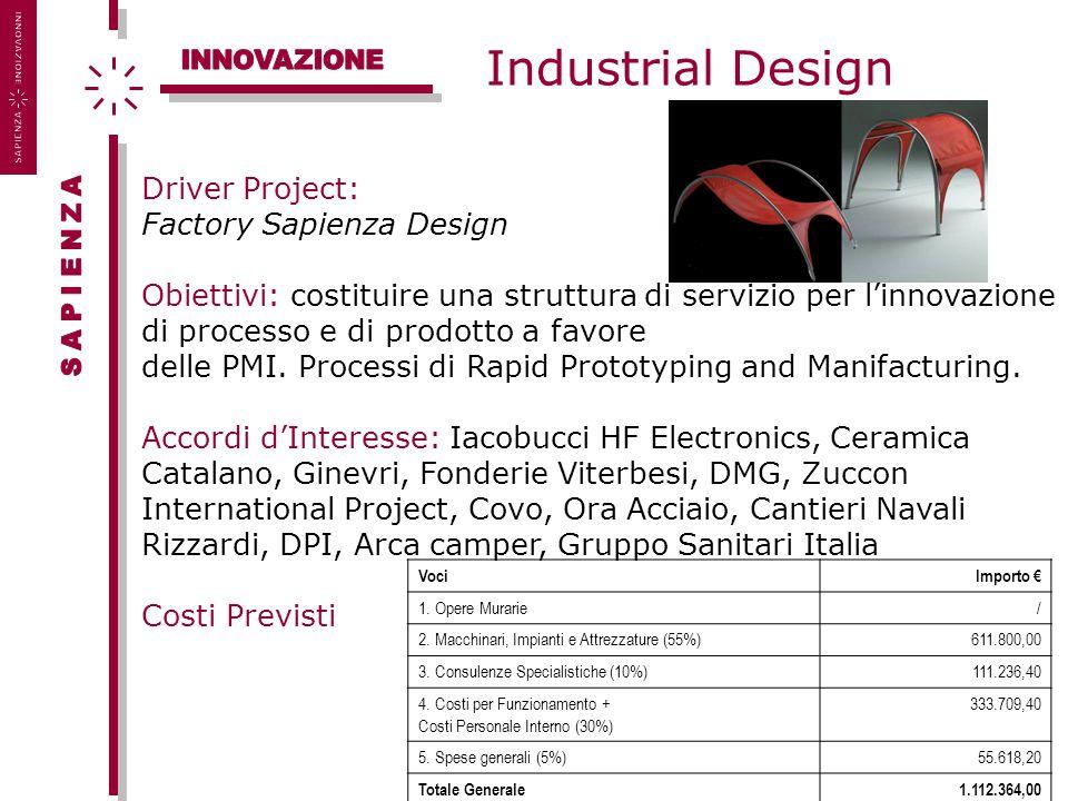 Industrial Design VociImporto € 1. Opere Murarie/ 2. Macchinari, Impianti e Attrezzature (55%)611.800,00 3. Consulenze Specialistiche (10%)111.236,40