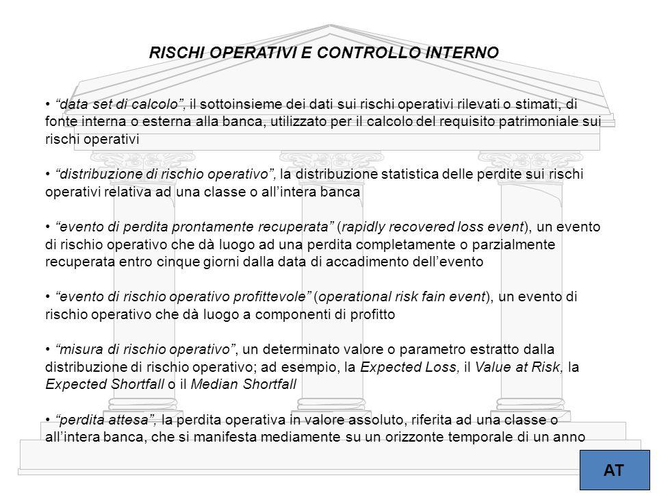 """10 AT """"data set di calcolo"""", il sottoinsieme dei dati sui rischi operativi rilevati o stimati, di fonte interna o esterna alla banca, utilizzato per i"""