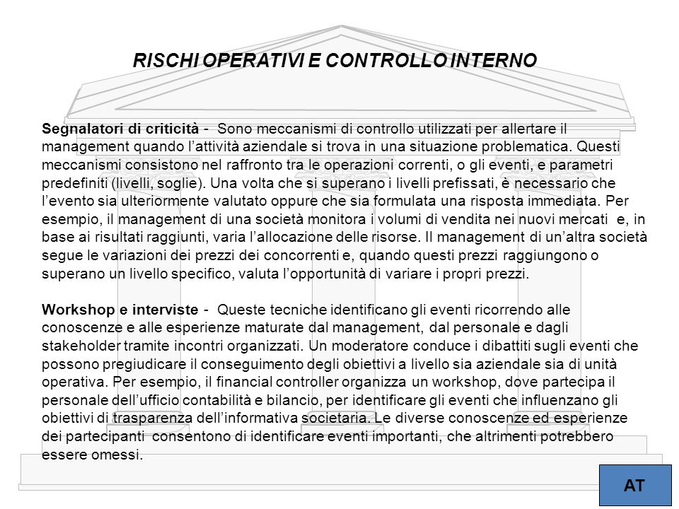 20 AT Segnalatori di criticità - Sono meccanismi di controllo utilizzati per allertare il management quando l'attività aziendale si trova in una situa
