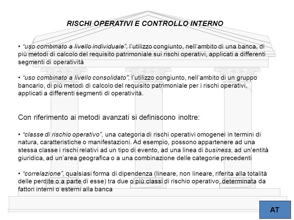 """9 AT """"uso combinato a livello individuale"""", l'utilizzo congiunto, nell'ambito di una banca, di più metodi di calcolo del requisito patrimoniale sui ri"""