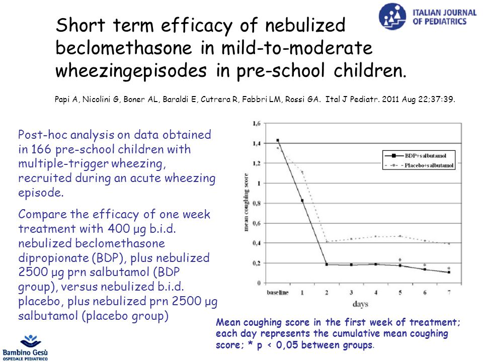 Post-hoc analysis on data obtained in 166 pre-school children with multiple-trigger wheezing, recruited during an acute wheezing episode. Compare the