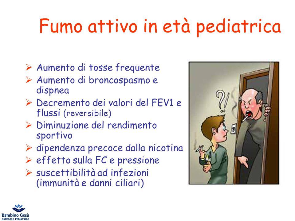 Fumo attivo in età pediatrica  Aumento di tosse frequente  Aumento di broncospasmo e dispnea  Decremento dei valori del FEV1 e flussi (reversibile)