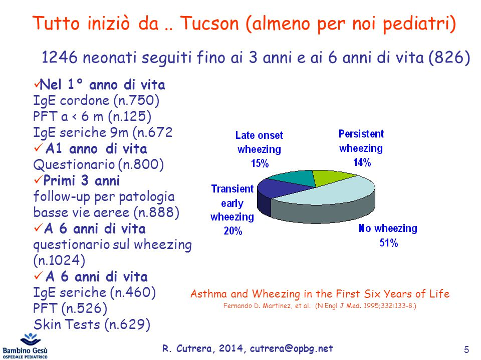 5 Asthma and Wheezing in the First Six Years of Life Fernando D.