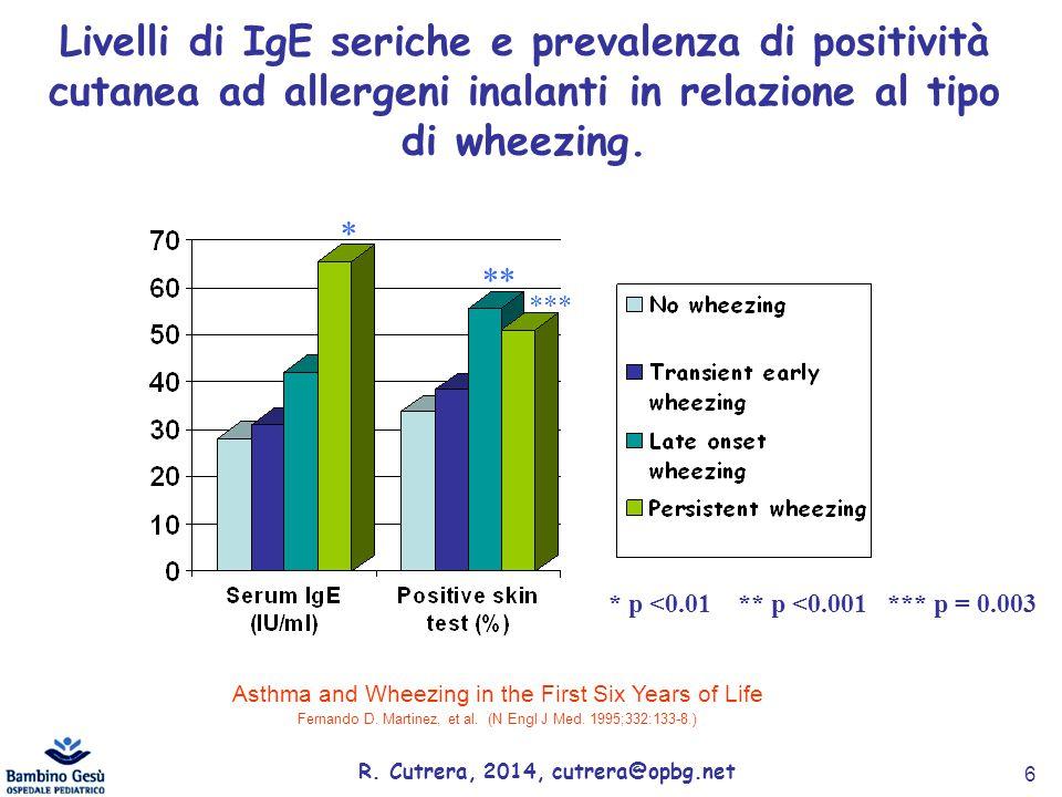 6 Livelli di IgE seriche e prevalenza di positività cutanea ad allergeni inalanti in relazione al tipo di wheezing. * p <0.01 ** p <0.001 *** p = 0.00