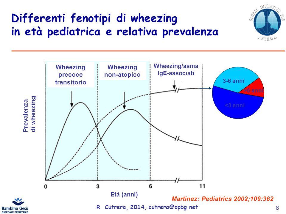 8 Differenti fenotipi di wheezing in età pediatrica e relativa prevalenza Martinez: Pediatrics 2002;109:362 <3 anni 3-6 anni >6 anni Prevalenza di whe