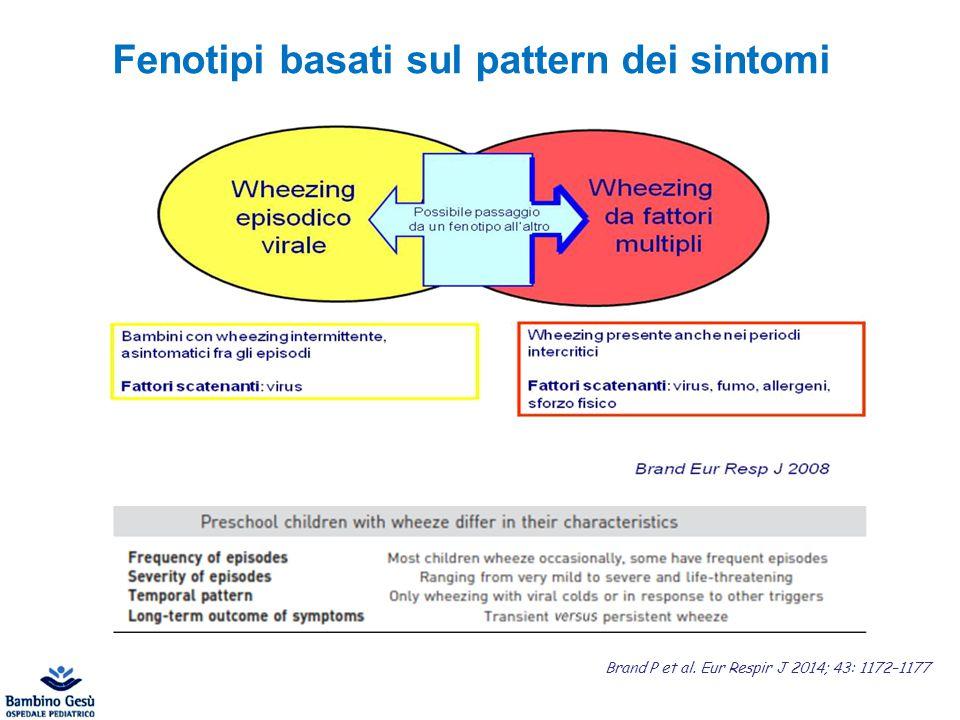 Fenotipi basati sul pattern dei sintomi Brand P et al. Eur Respir J 2014; 43: 1172–1177