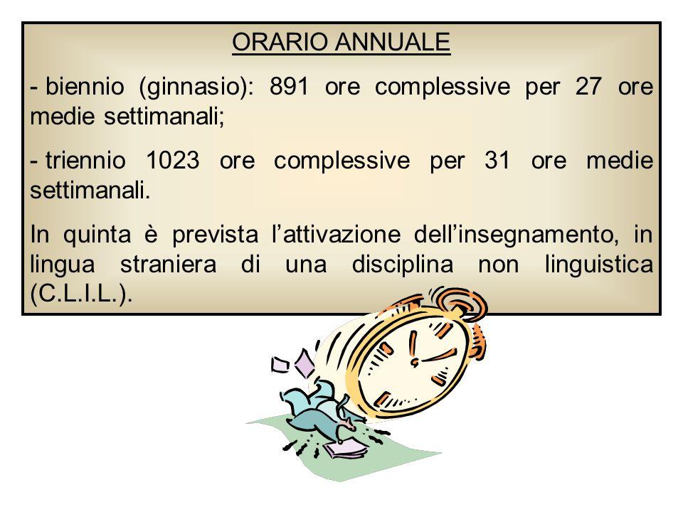 ORARIO ANNUALE - biennio (ginnasio): 891 ore complessive per 27 ore medie settimanali; - triennio 1023 ore complessive per 31 ore medie settimanali.
