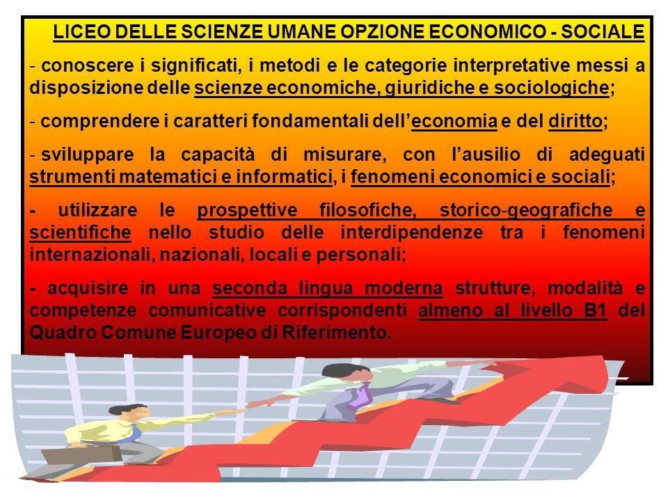 LICEO DELLE SCIENZE UMANE OPZIONE ECONOMICO - SOCIALE - conoscere i significati, i metodi e le categorie interpretative messi a disposizione delle scienze economiche, giuridiche e sociologiche; - comprendere i caratteri fondamentali dell'economia e del diritto; - sviluppare la capacità di misurare, con l'ausilio di adeguati strumenti matematici e informatici, i fenomeni economici e sociali; - utilizzare le prospettive filosofiche, storico ‐ geografiche e scientifiche nello studio delle interdipendenze tra i fenomeni internazionali, nazionali, locali e personali; - acquisire in una seconda lingua moderna strutture, modalità e competenze comunicative corrispondenti almeno al livello B1 del Quadro Comune Europeo di Riferimento.
