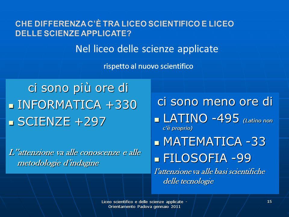 Liceo scientifico e delle scienze applicate - Orientamento Padova gennaio 2011 15 ci sono più ore di INFORMATICA +330 INFORMATICA +330 SCIENZE +297 SCIENZE +297 L''attenzione va alle conoscenze e alle metodologie d'indagine ci sono meno ore di LATINO -495 (Latino non c'è proprio) LATINO -495 (Latino non c'è proprio) MATEMATICA -33 MATEMATICA -33 FILOSOFIA -99 FILOSOFIA -99 l'attenzione va alle basi scientifiche delle tecnologie Nel liceo delle scienze applicate rispetto al nuovo scientifico