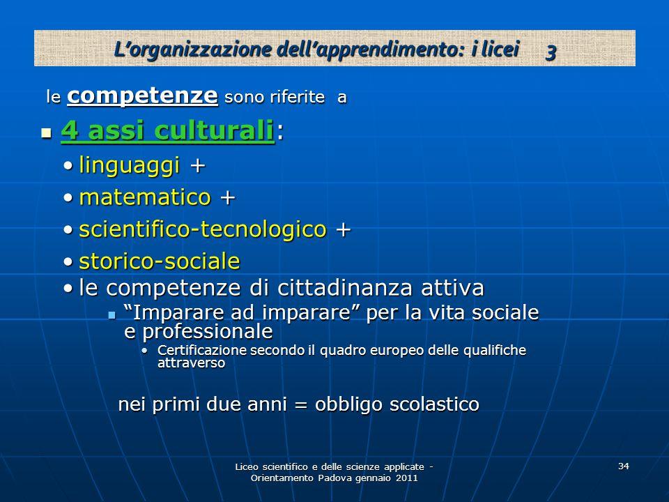 Liceo scientifico e delle scienze applicate - Orientamento Padova gennaio 2011 34 le competenze sono riferite a le competenze sono riferite a 4 assi c