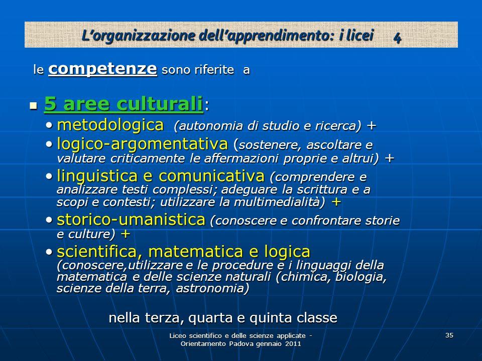 Liceo scientifico e delle scienze applicate - Orientamento Padova gennaio 2011 35 le competenze sono riferite a le competenze sono riferite a 5 aree c