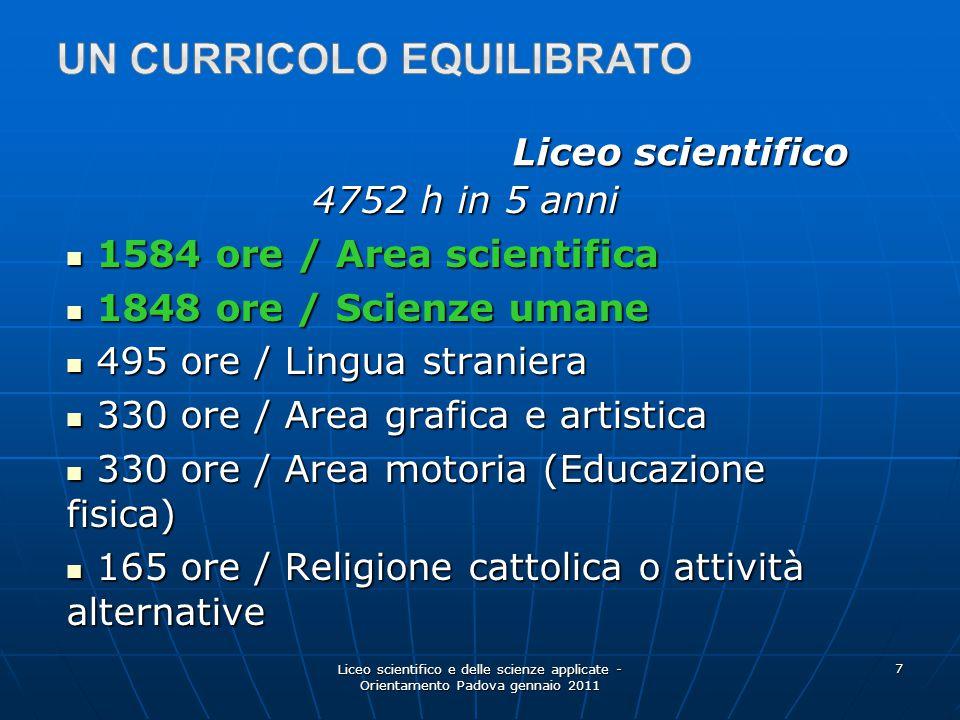 Liceo scientifico e delle scienze applicate - Orientamento Padova gennaio 2011 7 Liceo scientifico 4752 h in 5 anni 1584 ore / Area scientifica 1584 o