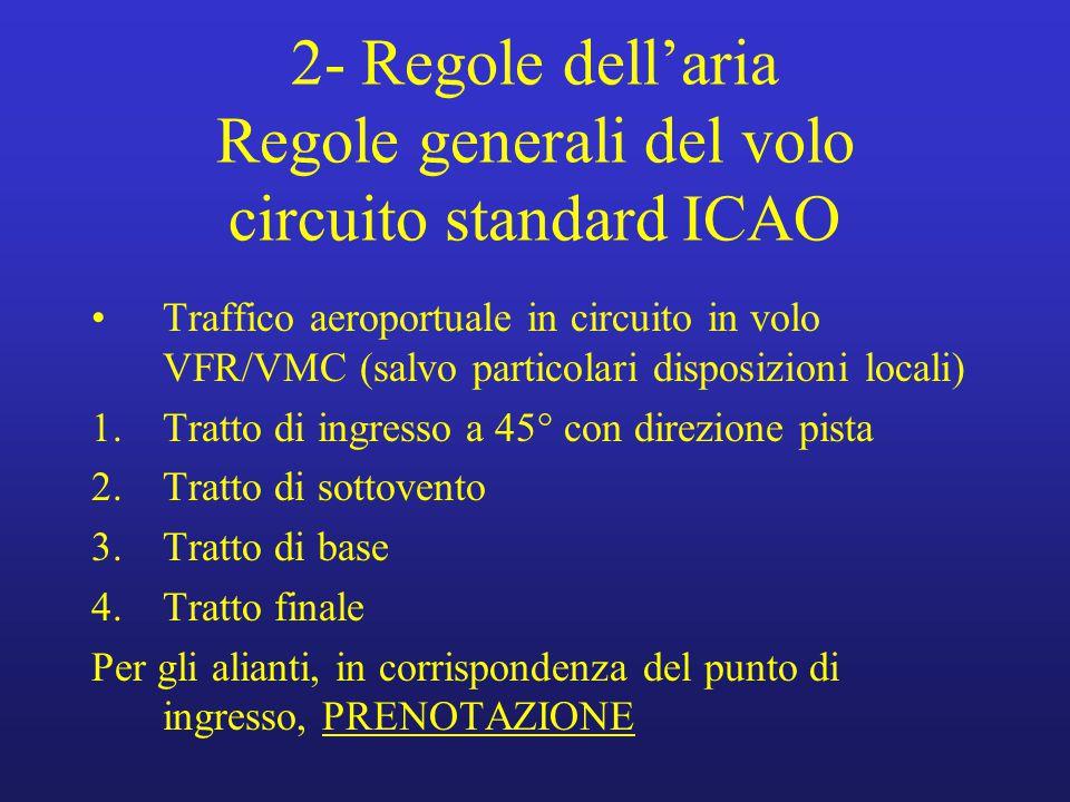 2- Regole dell'aria Regole generali del volo circuito standard ICAO Traffico aeroportuale in circuito in volo VFR/VMC (salvo particolari disposizioni