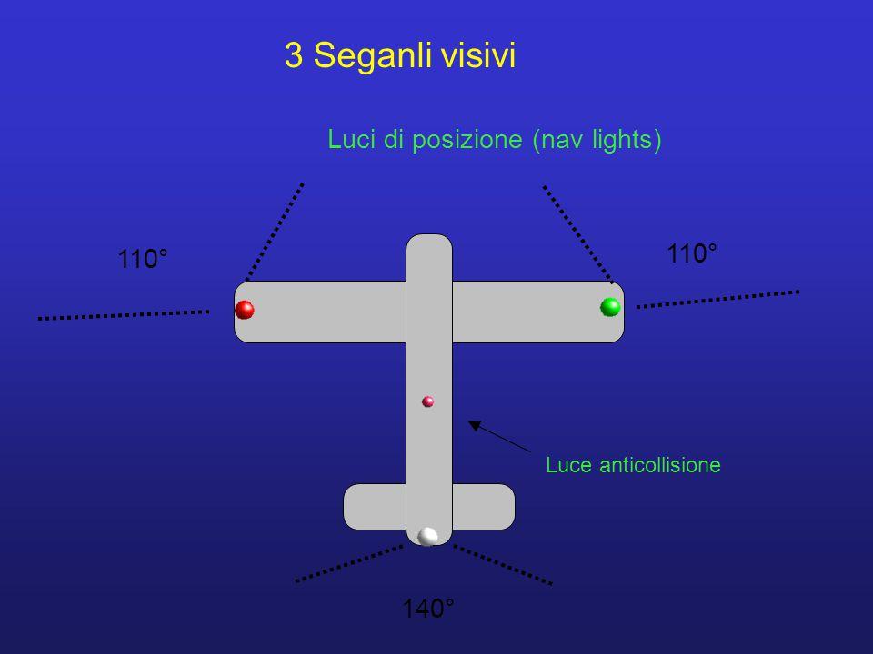 3 Seganli visivi Luci di posizione (nav lights) 110° 140° Luce anticollisione