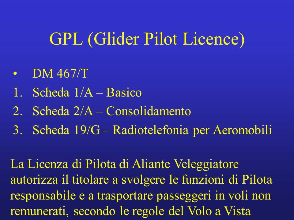 GPL (Glider Pilot Licence) DM 467/T 1.Scheda 1/A – Basico 2.Scheda 2/A – Consolidamento 3.Scheda 19/G – Radiotelefonia per Aeromobili La Licenza di Pi