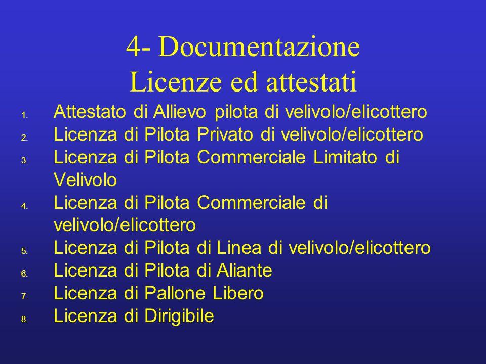 4- Documentazione Licenze ed attestati 1. Attestato di Allievo pilota di velivolo/elicottero 2. Licenza di Pilota Privato di velivolo/elicottero 3. Li