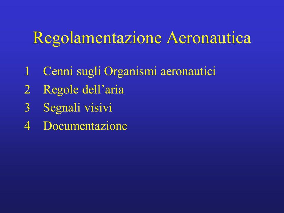 Regolamentazione Aeronautica 1Cenni sugli Organismi aeronautici 2Regole dell'aria 3Segnali visivi 4Documentazione