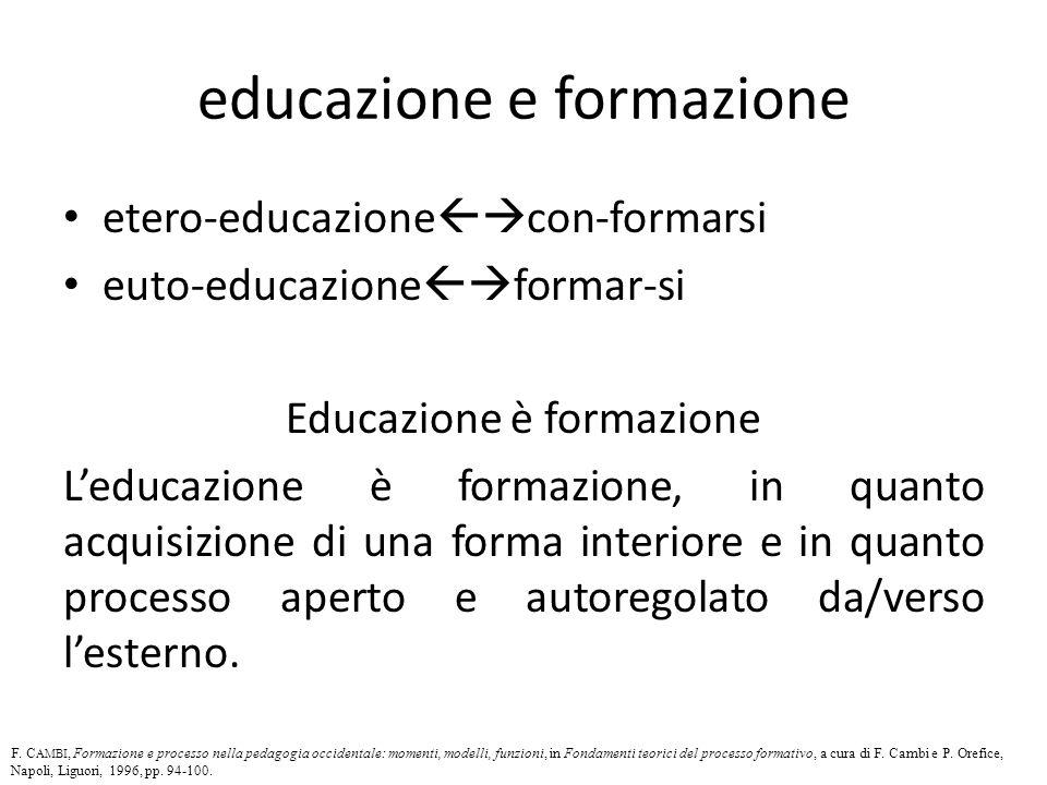 educazione e formazione etero-educazione  con-formarsi euto-educazione  formar-si Educazione è formazione L'educazione è formazione, in quanto acquisizione di una forma interiore e in quanto processo aperto e autoregolato da/verso l'esterno.
