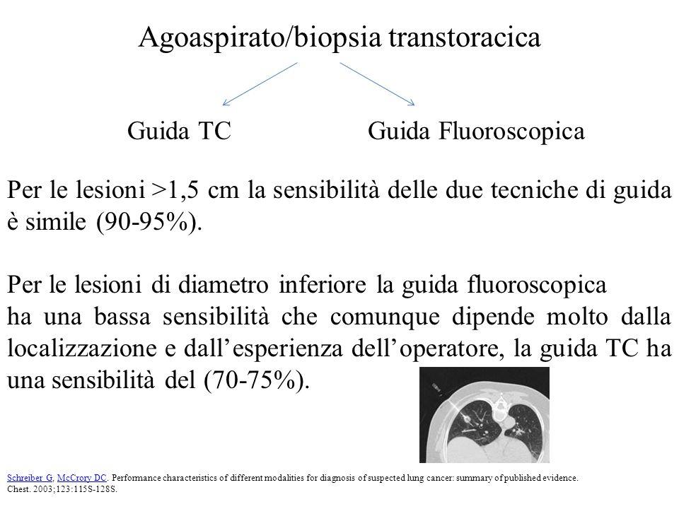 Agoaspirato/biopsia transtoracica Guida TCGuida Fluoroscopica Per le lesioni >1,5 cm la sensibilità delle due tecniche di guida è simile (90-95%). Per