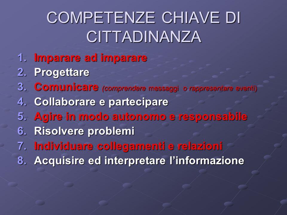 COMPETENZE CHIAVE DI CITTADINANZA 1.Imparare ad imparare 2.Progettare 3.Comunicare (comprendere messaggi o rappresentare eventi) 4.Collaborare e parte