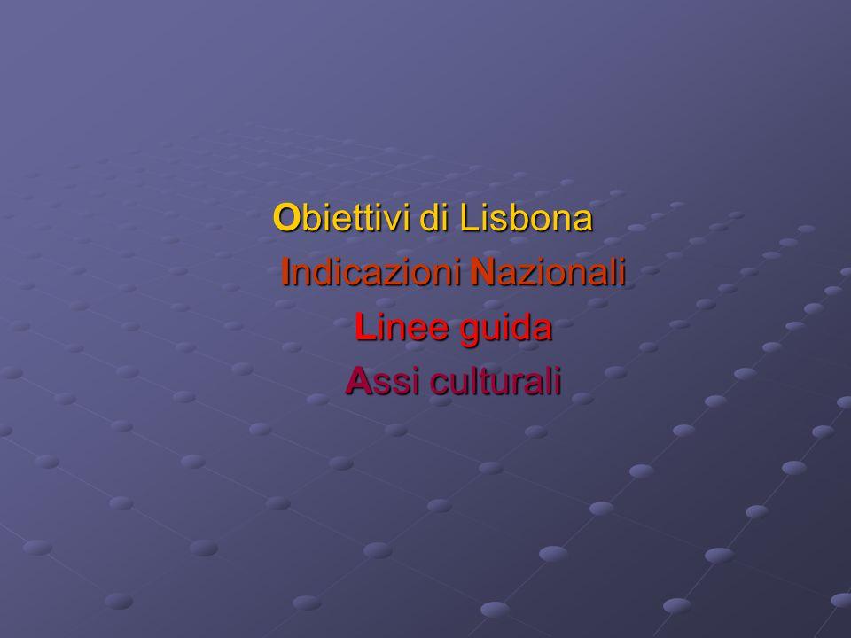 Obiettivi di Lisbona Indicazioni Nazionali Indicazioni Nazionali Linee guida Linee guida Assi culturali Assi culturali