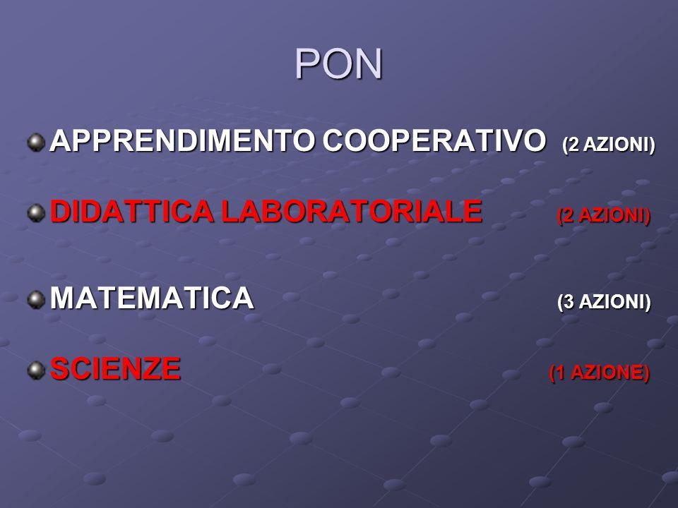 PON APPRENDIMENTO COOPERATIVO (2 AZIONI) DIDATTICA LABORATORIALE (2 AZIONI) MATEMATICA (3 AZIONI) SCIENZE (1 AZIONE)