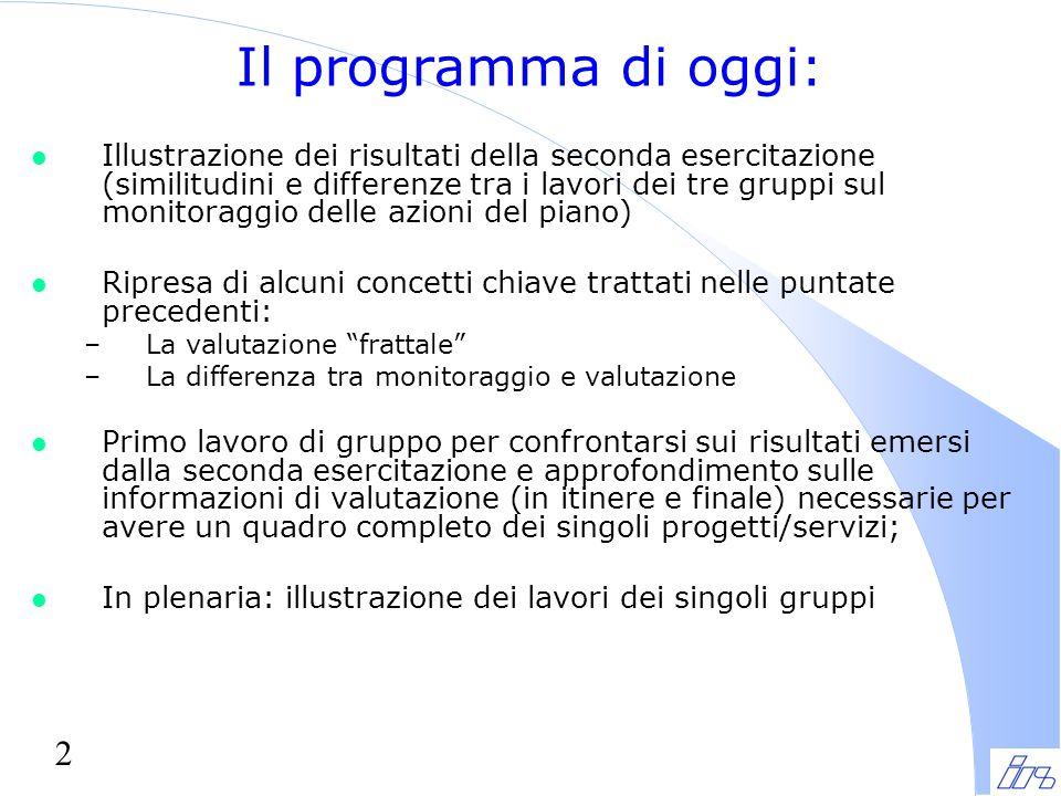 2 Il programma di oggi: l Illustrazione dei risultati della seconda esercitazione (similitudini e differenze tra i lavori dei tre gruppi sul monitorag