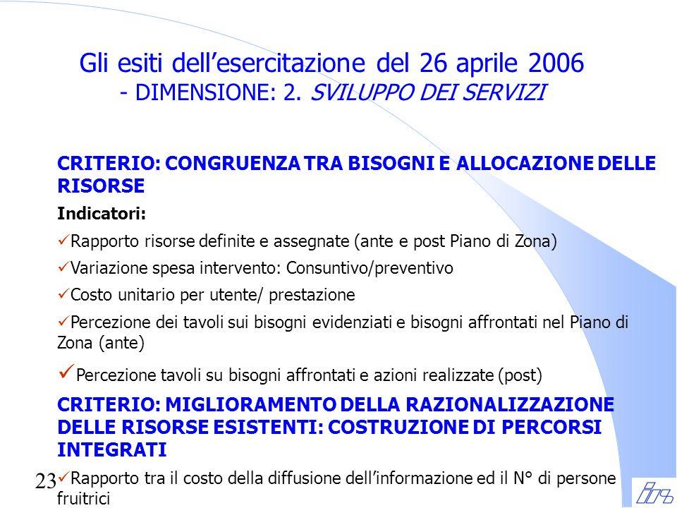 23 Gli esiti dell'esercitazione del 26 aprile 2006 - DIMENSIONE: 2. SVILUPPO DEI SERVIZI CRITERIO: CONGRUENZA TRA BISOGNI E ALLOCAZIONE DELLE RISORSE