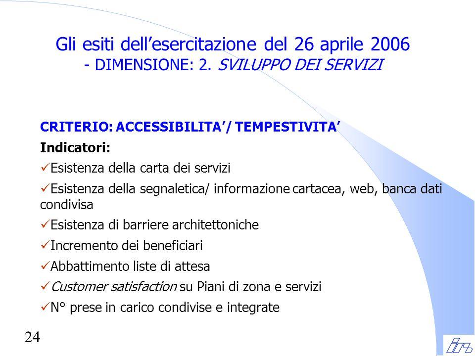24 Gli esiti dell'esercitazione del 26 aprile 2006 - DIMENSIONE: 2. SVILUPPO DEI SERVIZI CRITERIO: ACCESSIBILITA'/ TEMPESTIVITA' Indicatori: Esistenza