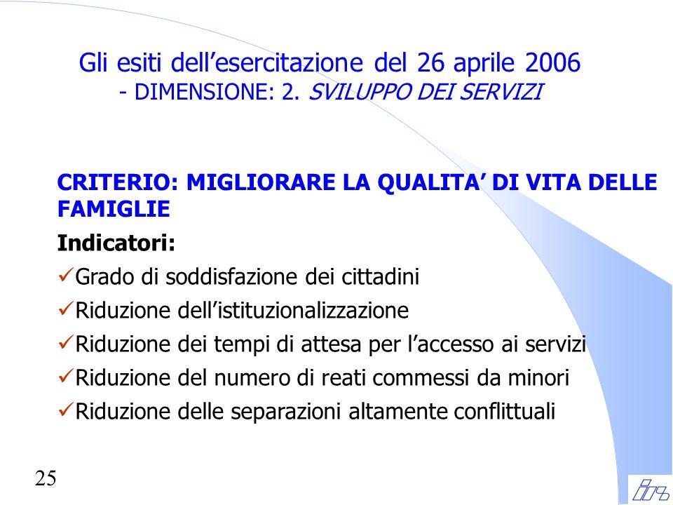 25 Gli esiti dell'esercitazione del 26 aprile 2006 - DIMENSIONE: 2.