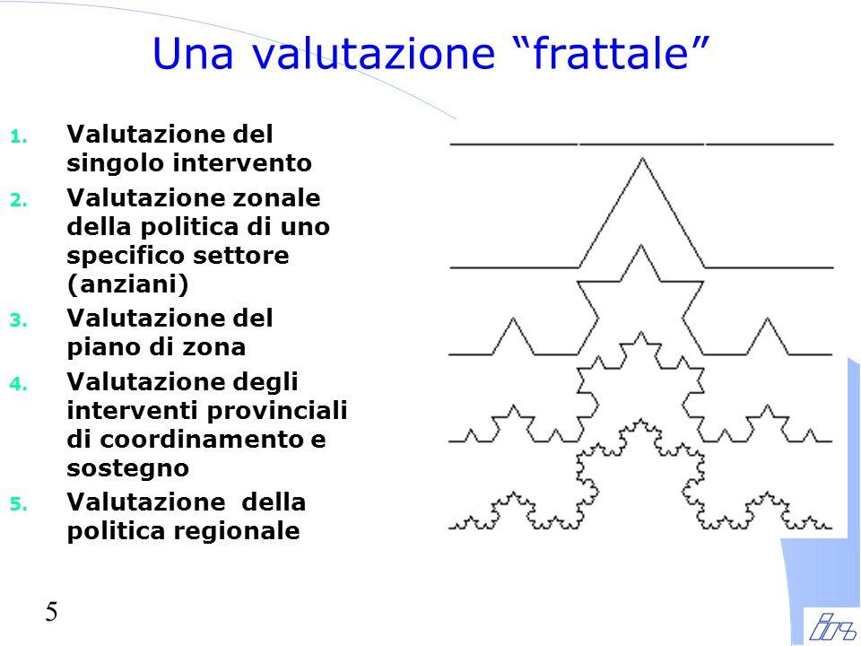 """5 Una valutazione """"frattale"""" 1. Valutazione del singolo intervento 2. Valutazione zonale della politica di uno specifico settore (anziani) 3. Valutazi"""