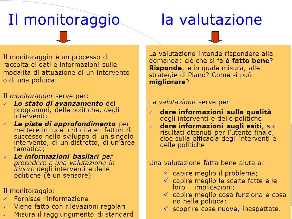 6 Il monitoraggio la valutazione Il monitoraggio è un processo di raccolta di dati e informazioni sulle modalità di attuazione di un intervento o di u