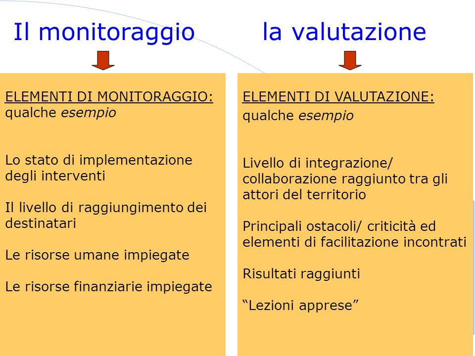 7 Il monitoraggio la valutazione ELEMENTI DI MONITORAGGIO: qualche esempio Lo stato di implementazione degli interventi Il livello di raggiungimento d