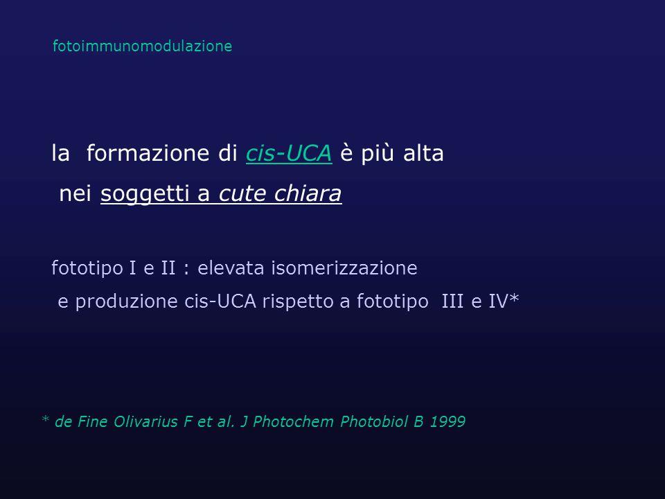 la formazione di cis-UCA è più alta nei soggetti a cute chiara fototipo I e II : elevata isomerizzazione e produzione cis-UCA rispetto a fototipo III