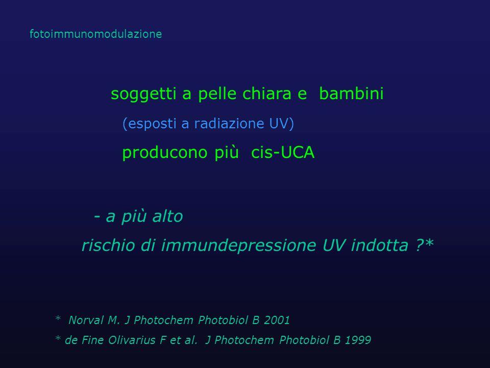 * Norval M. J Photochem Photobiol B 2001 * de Fine Olivarius F et al. J Photochem Photobiol B 1999 fotoimmunomodulazione soggetti a pelle chiara e bam