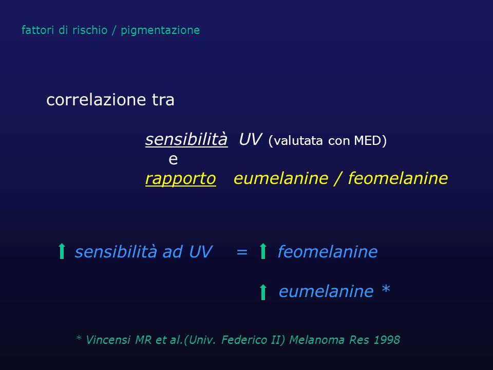correlazione tra sensibilità UV (valutata con MED) e rapporto eumelanine / feomelanine sensibilità ad UV = feomelanine eumelanine * * Vincensi MR et a