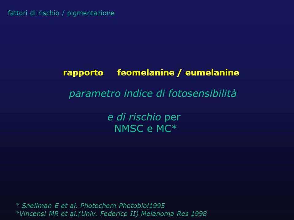 fattori di rischio / pigmentazione rapporto feomelanine / eumelanine parametro indice di fotosensibilità e di rischio per NMSC e MC* * Snellman E et a