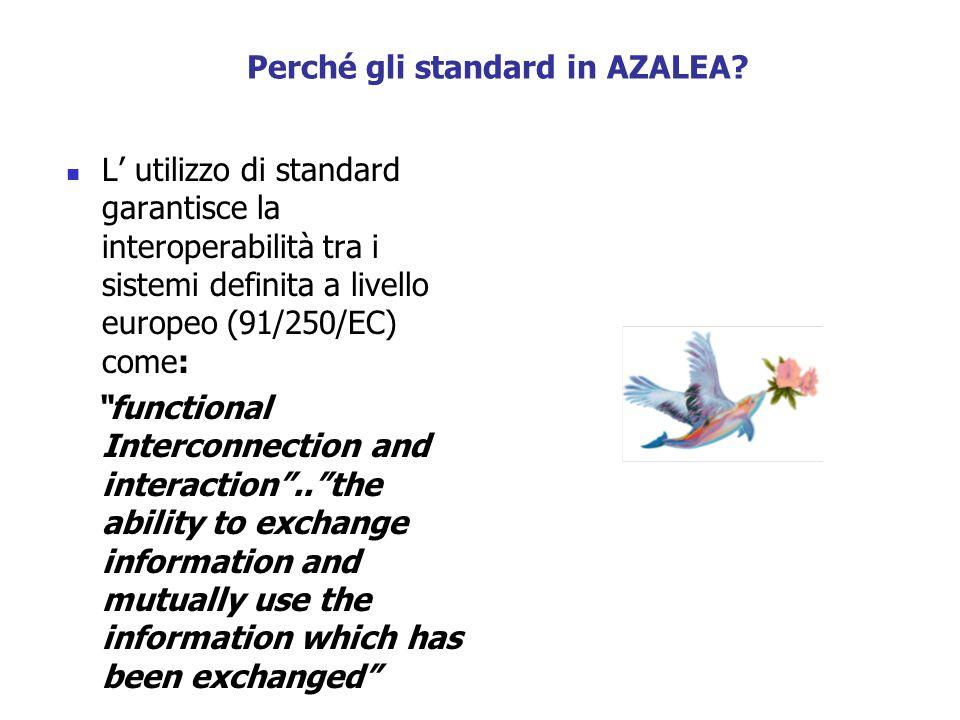 Quali sono i più importanti standard adottati da Azalea.