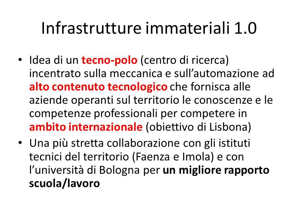 Infrastrutture immateriali 1.0 Idea di un tecno-polo (centro di ricerca) incentrato sulla meccanica e sull'automazione ad alto contenuto tecnologico c