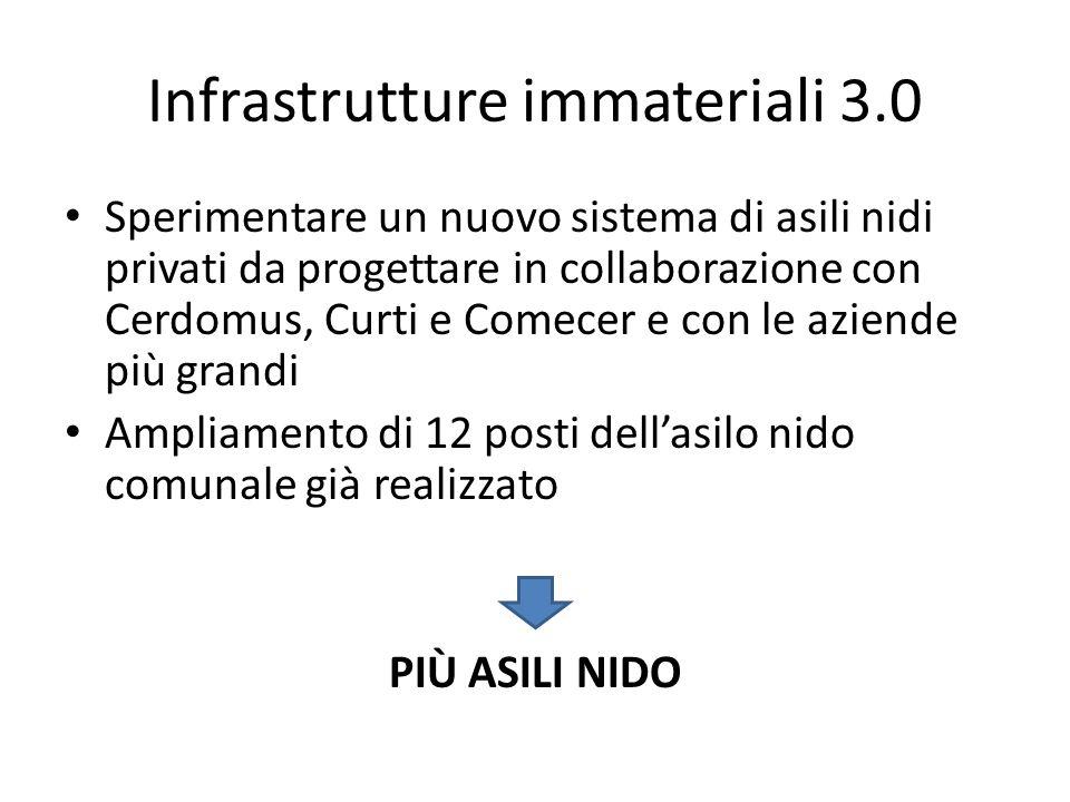Infrastrutture immateriali 3.0 Sperimentare un nuovo sistema di asili nidi privati da progettare in collaborazione con Cerdomus, Curti e Comecer e con