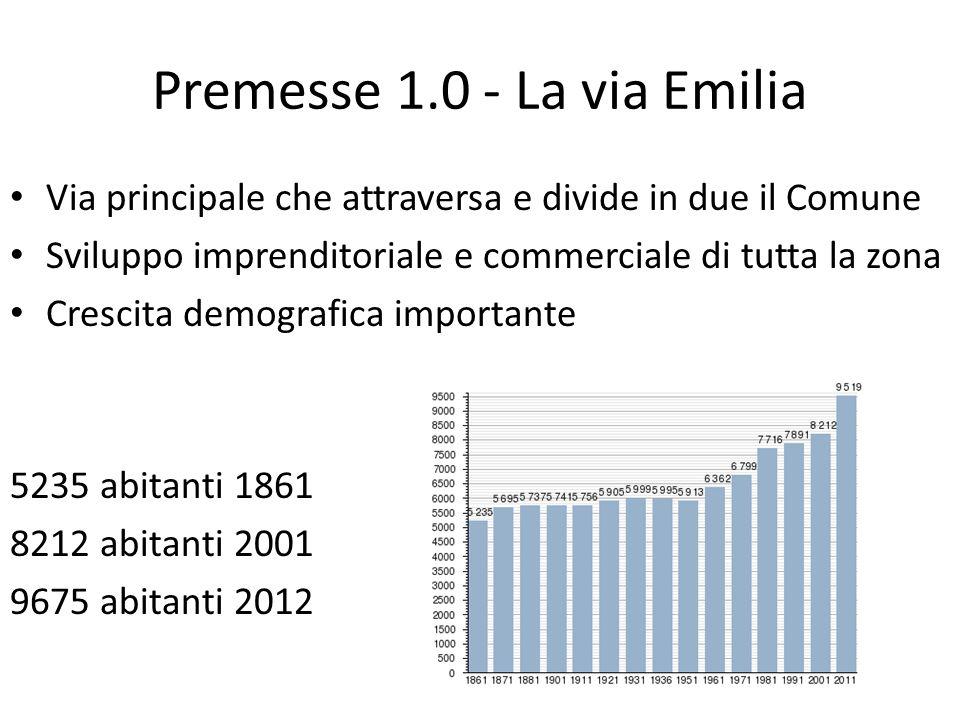 Premesse 1.0 - La via Emilia Via principale che attraversa e divide in due il Comune Sviluppo imprenditoriale e commerciale di tutta la zona Crescita