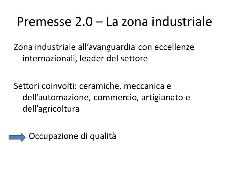 Premesse 2.0 – La zona industriale Zona industriale all'avanguardia con eccellenze internazionali, leader del settore Settori coinvolti: ceramiche, me