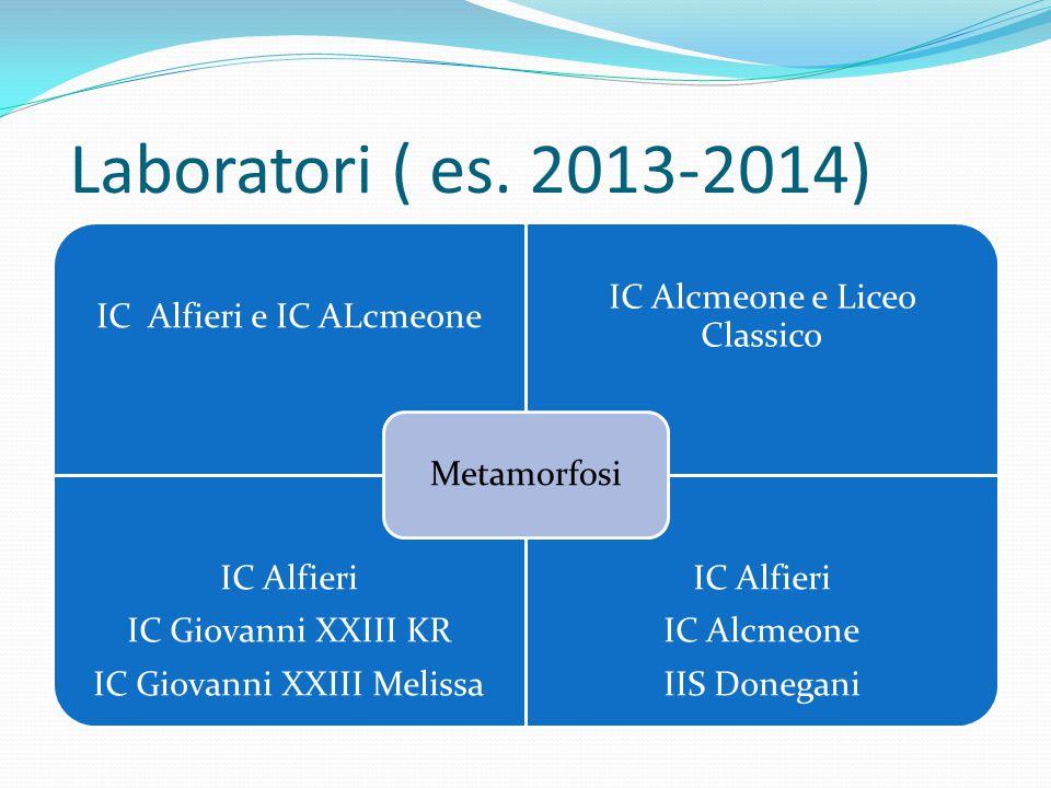 Laboratori ( es. 2013-2014) IC Alfieri e IC ALcmeone IC Alcmeone e Liceo Classico IC Alfieri IC Giovanni XXIII KR IC Giovanni XXIII Melissa IC Alfieri