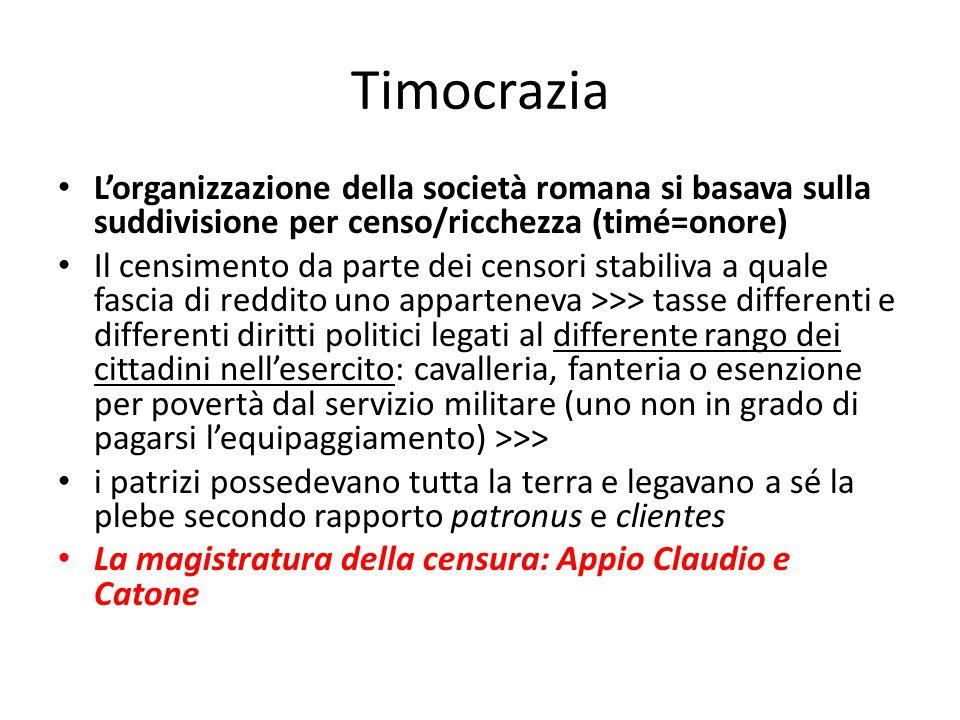 Timocrazia L'organizzazione della società romana si basava sulla suddivisione per censo/ricchezza (timé=onore) Il censimento da parte dei censori stab