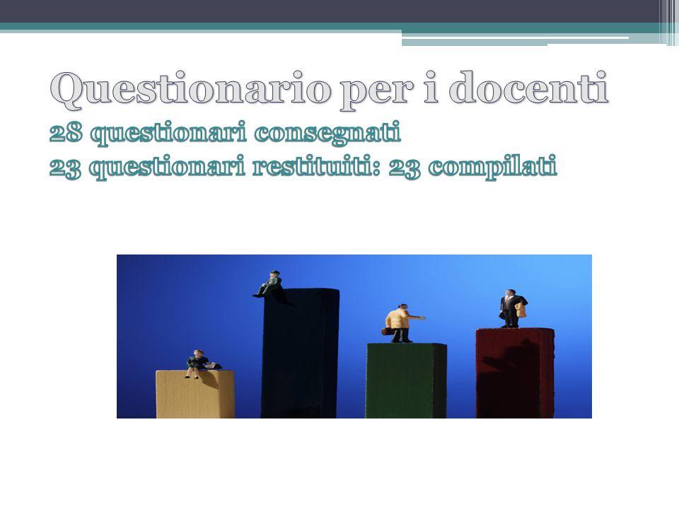 A cura delle insegnanti Referenti del progetto Qualità, De Lillo Marianna e Filippone Eugenia con la collaborazione delle FF.SS.