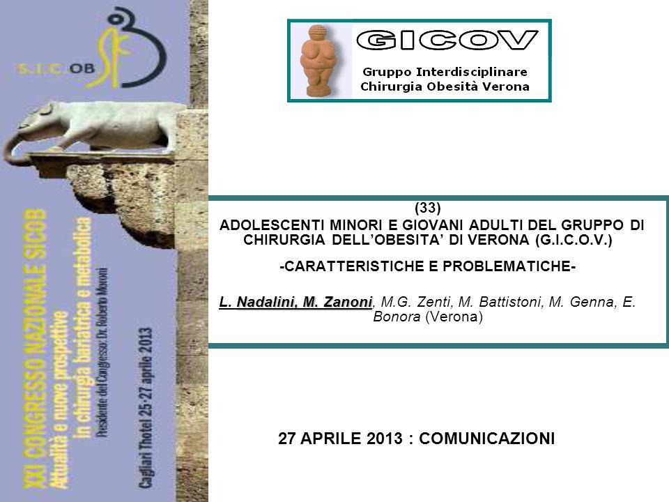 (33) ADOLESCENTI MINORI E GIOVANI ADULTI DEL GRUPPO DI CHIRURGIA DELL'OBESITA' DI VERONA (G.I.C.O.V.) -CARATTERISTICHE E PROBLEMATICHE- Nadalini, M. Z
