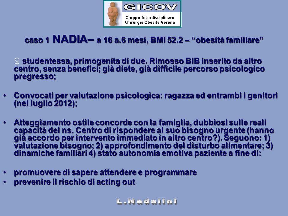 """caso 1 NADIA– a 16 a.6 mesi, BMI 52.2 – """"obesità familiare"""" caso 1 NADIA– a 16 a.6 mesi, BMI 52.2 – """"obesità familiare"""" studentessa, primogenita di du"""