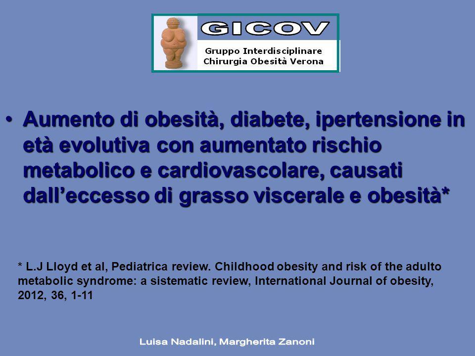 Aumento di obesità, diabete, ipertensione in età evolutiva con aumentato rischio metabolico e cardiovascolare, causati dall'eccesso di grasso visceral
