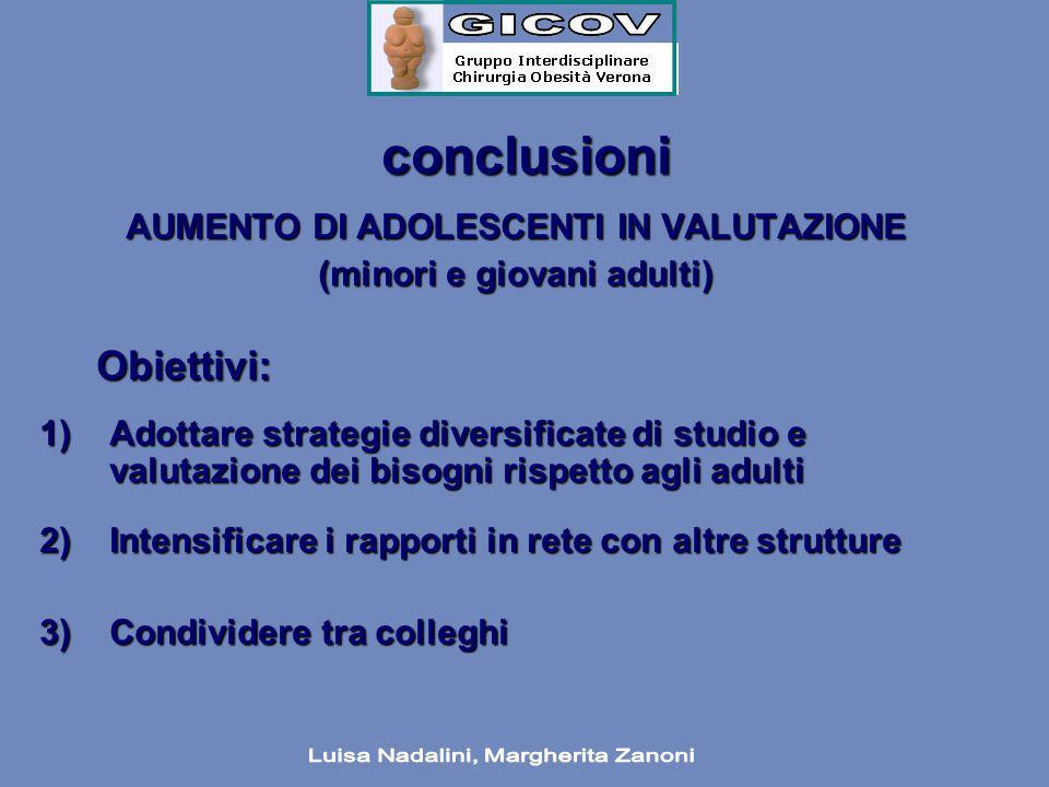 conclusioni AUMENTO DI ADOLESCENTI IN VALUTAZIONE (minori e giovani adulti) Obiettivi: 1)Adottare strategie diversificate di studio e valutazione dei